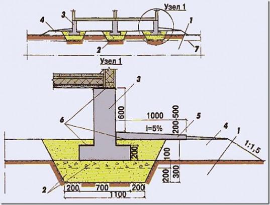 Мелкозаглубленный ленточный фундамент для дома на болоте