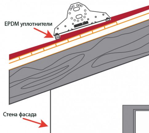 Инструкция по монтажу трубчатых снегозадержателей