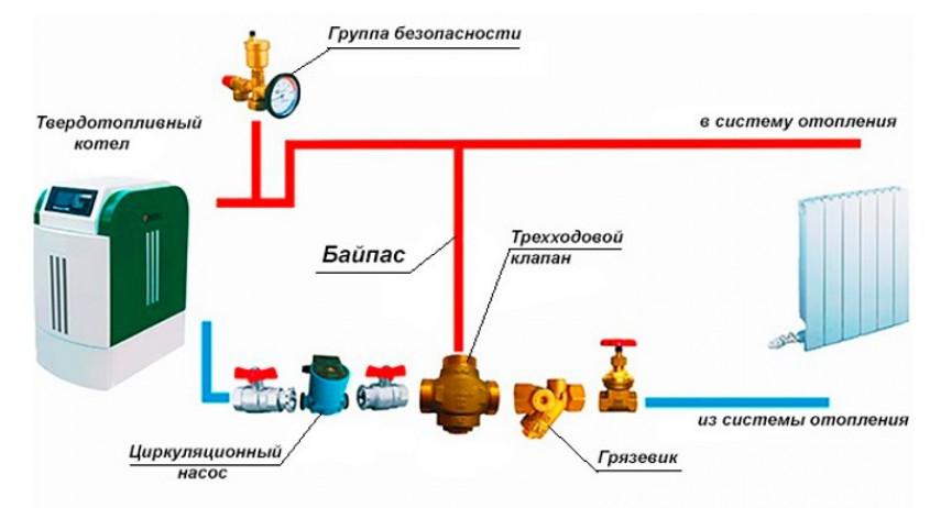 «Малый контур» в системе отопления