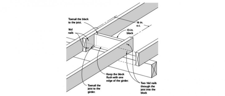 Расчёт лаг из доски для пола каркасного дома