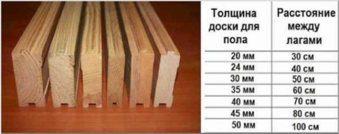 Какие инструменты и материалы потребуются