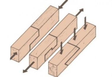 Способы усиления деревянных балок перекрытий