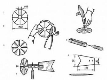 Как сделать флюгер с пропеллером: вся суть