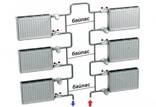 Однотрубная схема отопительных систем