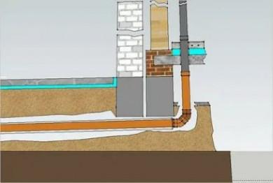 Прокладка канализационной трубы сквозь фундамент