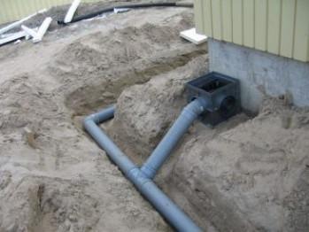 Как проложить канализацию под ленточным фундаментом?