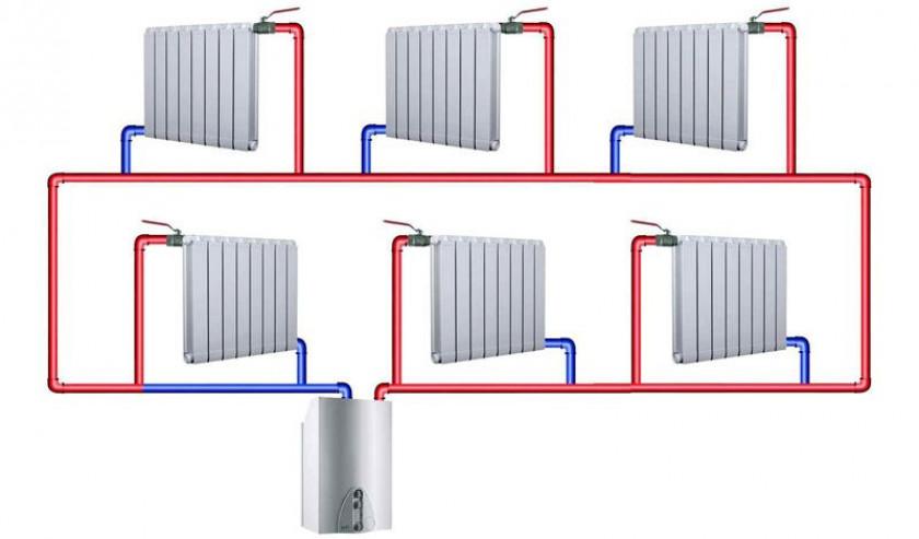 Схемы отопления в частном доме своими руками