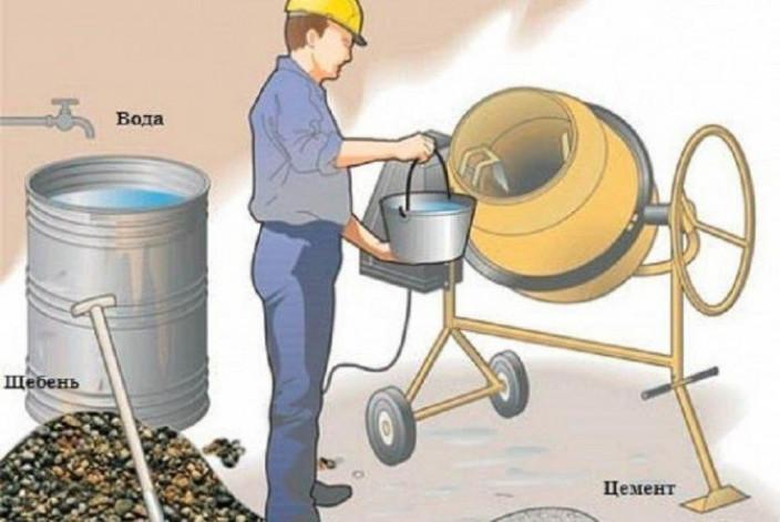 Замес бетона в бетономешалке: отмеряем ведрами