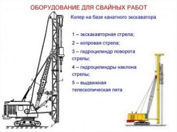 Малогабаритные сваебойные установки ППМ от Копра