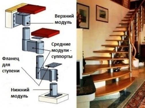 Инструкция по сборке модульной лестницы своими руками