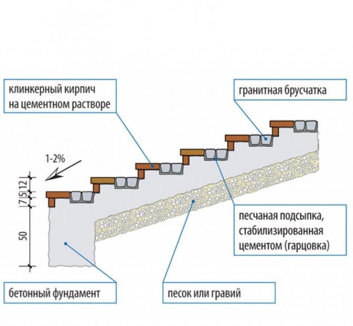 Преимущества деревянной обшивки и расчет материала