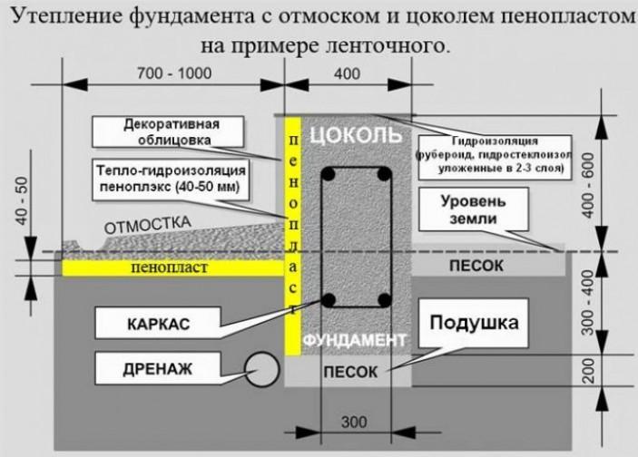 Ленинградское шоссе, г. Солнечногорск