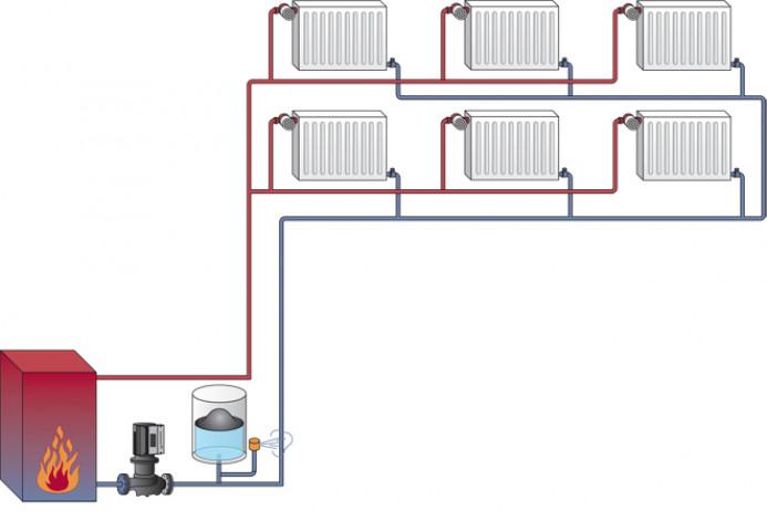 Отопление частного дома своими руками: схемы.