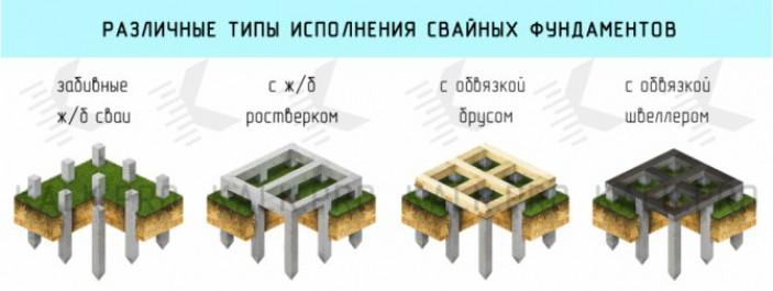 Основные минусы плитного фундамента