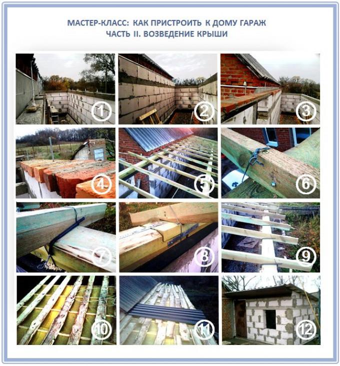 Как построить односкатную крышу пристройки