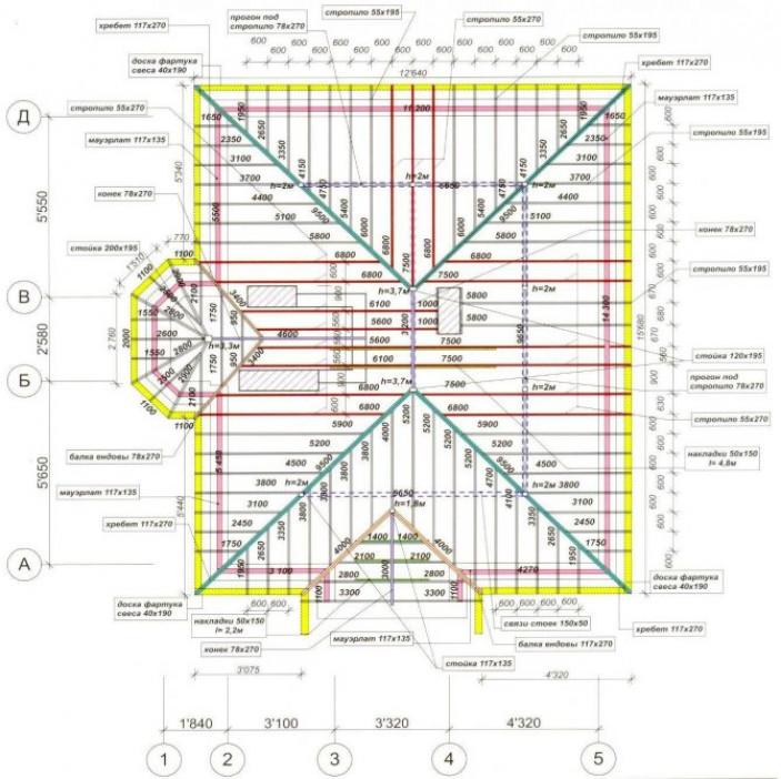 Чертеж стропильной системы вальмовой крыши