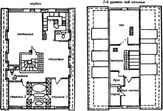 Как должна выглядеть планировка мансарды