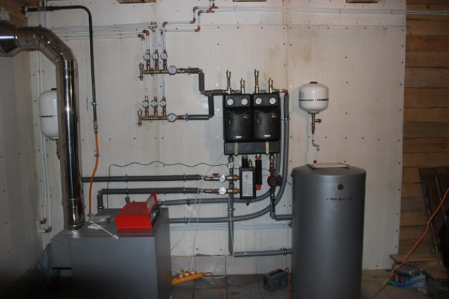 Классификация газовых котлов
