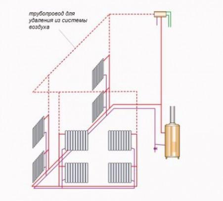 Системы газового отопления частных домов схемы и видео