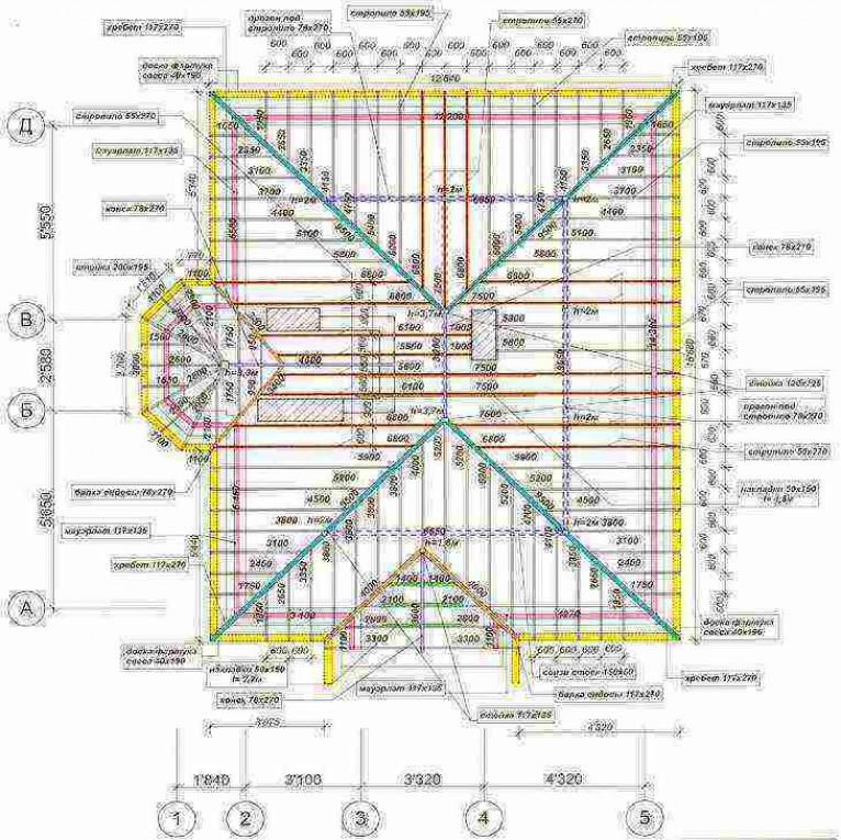 Виды и особенности стропильных систем