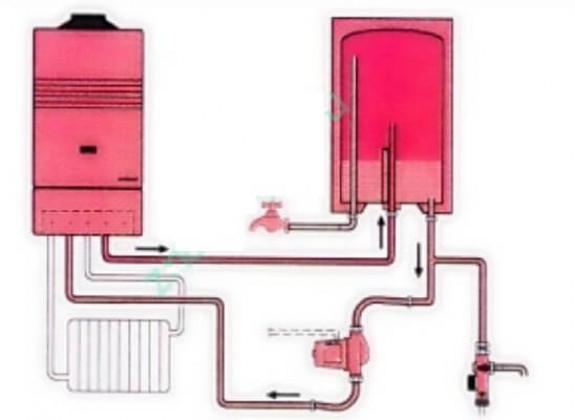 Где и почем купить электробойлер в Вашем городе