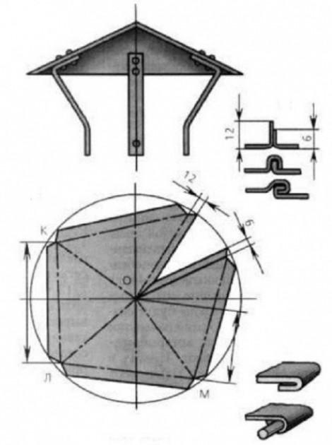 Этапы изготовления колпака