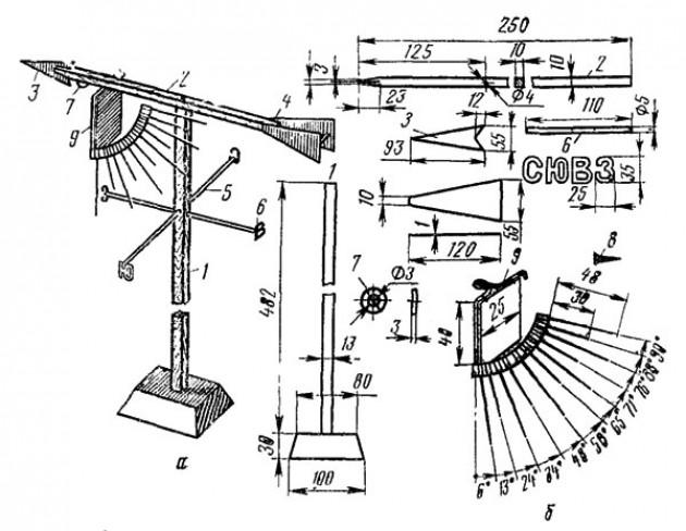Пошаговая инструкция по изготовлению флюгера