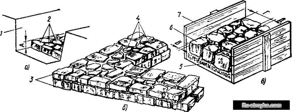 Технология укладки бутового камня