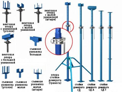 Процесс монтажа комплектующих монолитного перекрытия