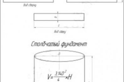 Калькулятор расчета буронабивных свайно-ростверковых и столбчатых фундаментов