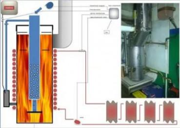 Увеличиваем КПД угольного котла с помощью простого устройства!