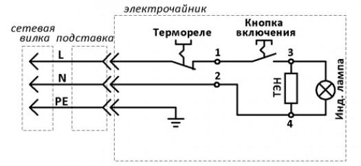 Дополнительные способы проверки топлива