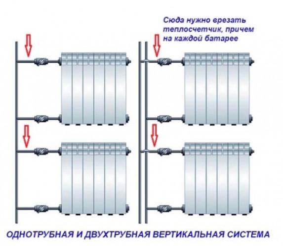 Особенности установки счетчика тепла