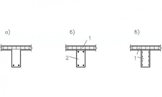 Графическое изображение ребристой плиты монолитного перекрытия и основные аспекты ее моделирования