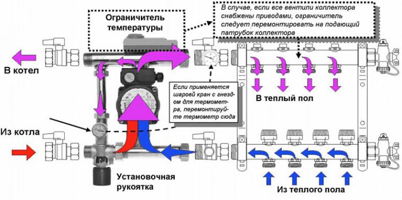 Схема подключения коллектора теплого пола