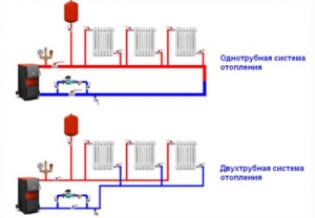 Где размещать диагональную систему подключения радиатора