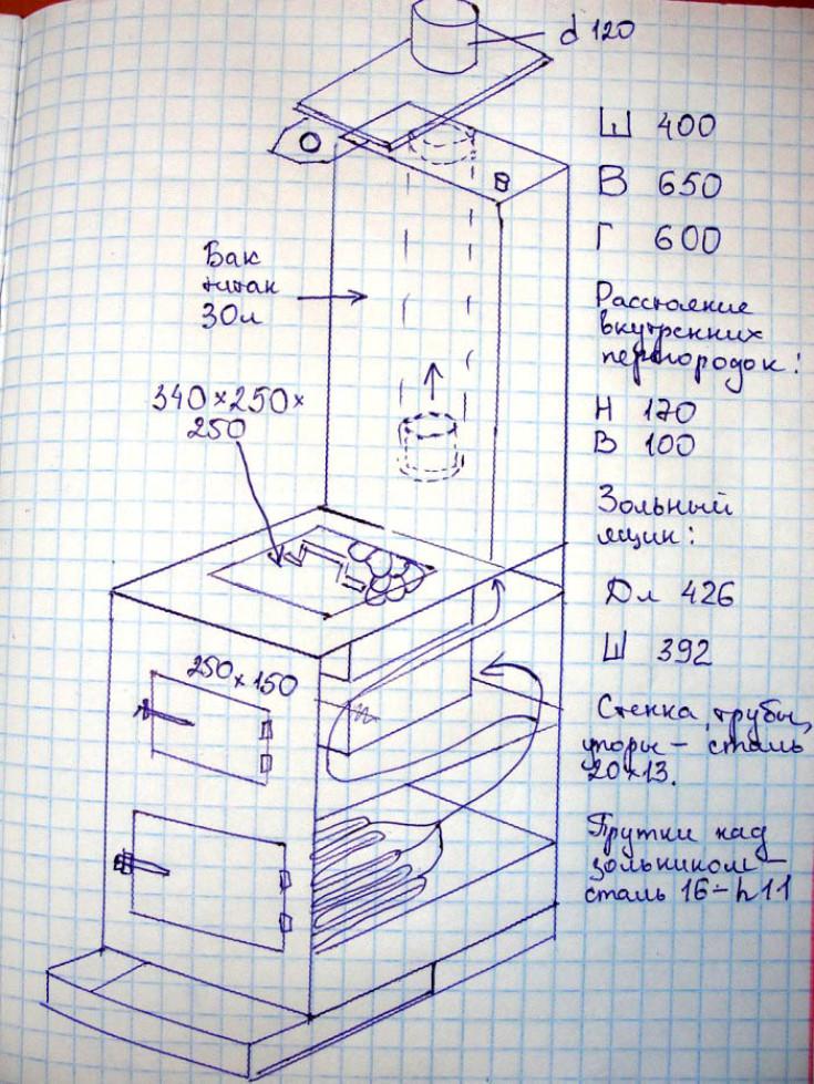 Определение с параметрами проекта