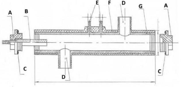 Изготовлениесамодельного котла для отопления