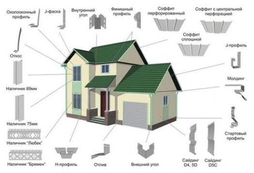 Виды конструкций