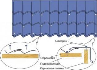 Крепление металлочерепицы к обрешетке саморезами