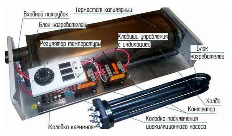 Электрокотлы: конструктивные особенности, преимущества и недостатки