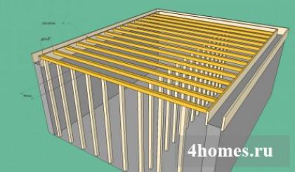 Изготовление железобетонной плиты перекрытия