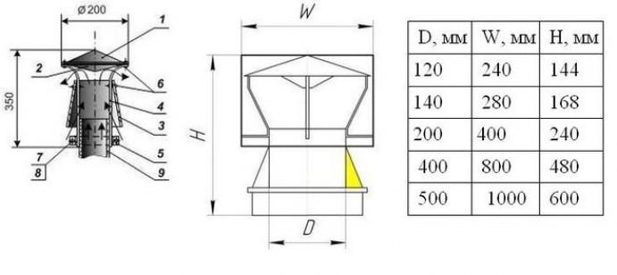 Флюгер-дефлектор