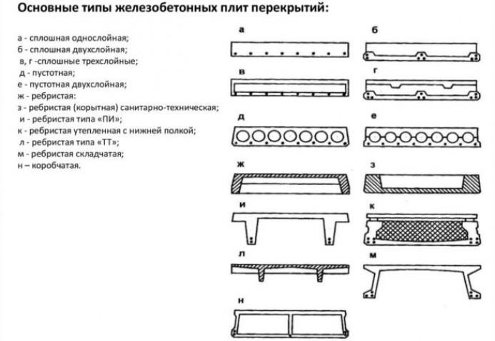 Сортамент изделий