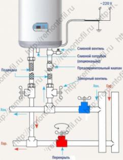 А как подключить накопительный водонагреватель?