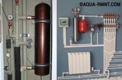 Индукционный генератор тепла в системе отопления
