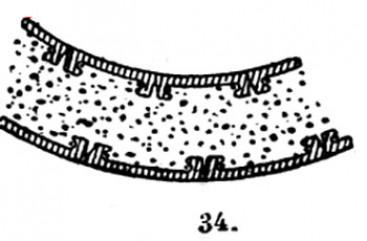Железобетонная опалубка