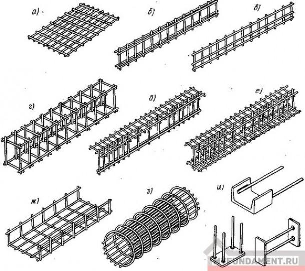 Способы армирования бетонных фундаментов