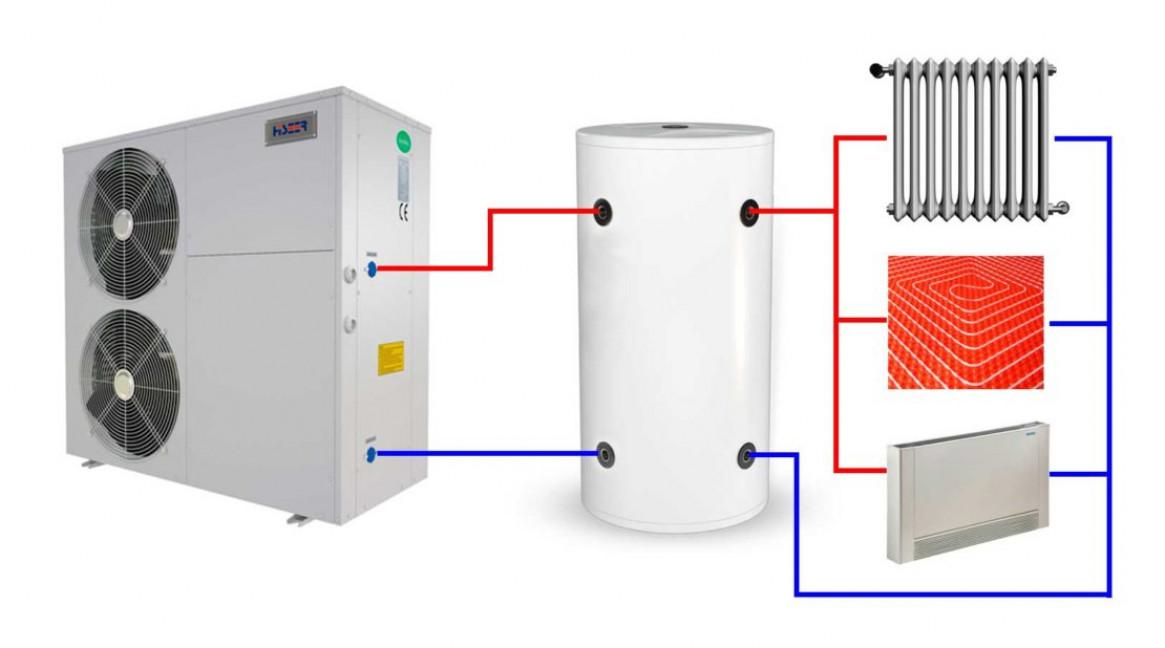 Примеры комбинированных отопительных систем