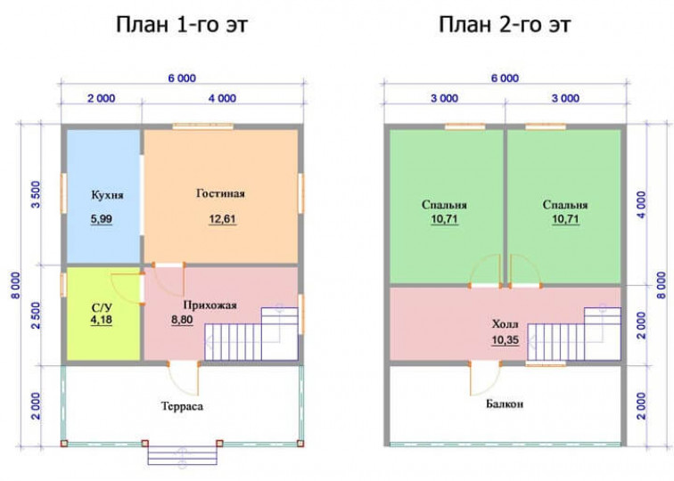 Плюсы двухэтажного дома